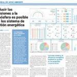 CO2 Smart Tech – Día Mundial del Medio Ambiente.